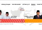 Usai Pencoblosan, Bangsa Indonesia Harus Bersabar