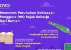 OVO Ungkap Fakta Menarik Pengguna Selama Periode Work From Home