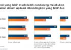 Criteo: Terobosan Bersejarah bagi Aplikasi Commerce di Indonesia Selama